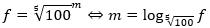 logaritmo_2